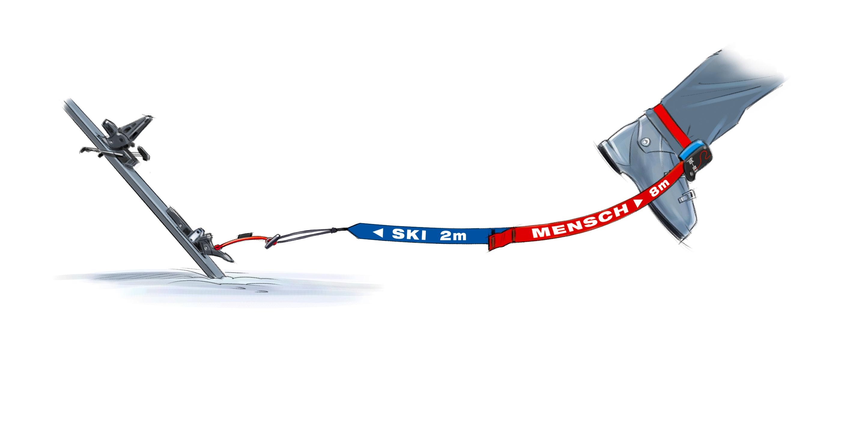 find---me Modell 2019, 2 m am Ski (blau) und 8 m am Menschen (rot)