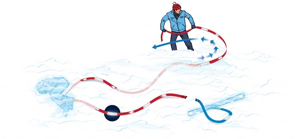 2x 8 m lange, rot Bänder zeigen die Richtung zum Lawinenverschütteten. find--me Lawinen- und Tiefschneebänder